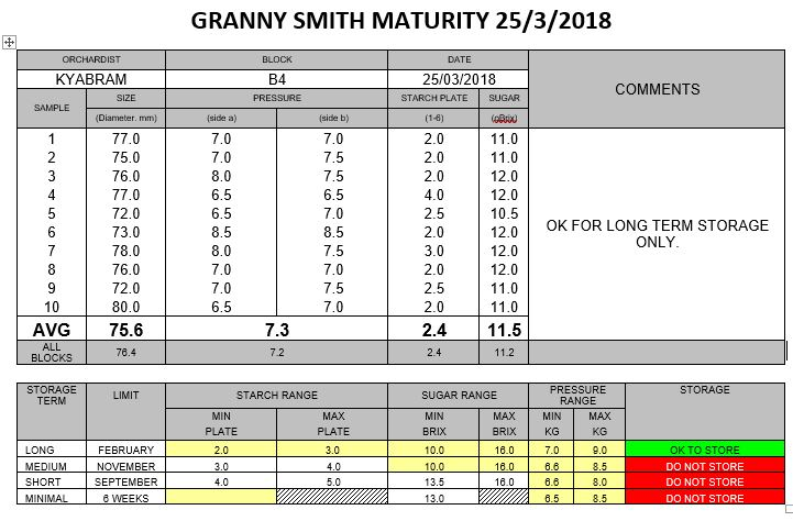 Gran Smith table 290318
